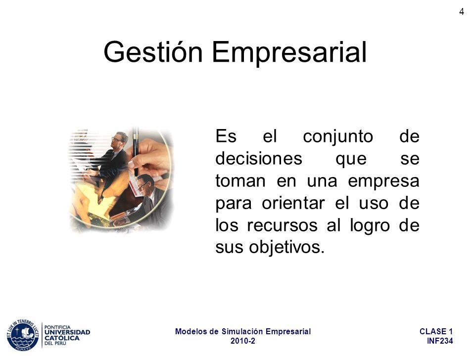 Gestión Empresarial Es el conjunto de decisiones que se toman en una empresa para orientar el uso de los recursos al logro de sus objetivos.