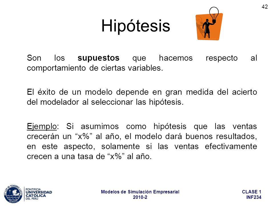 Hipótesis Son los supuestos que hacemos respecto al comportamiento de ciertas variables.