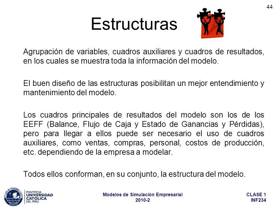 Estructuras Agrupación de variables, cuadros auxiliares y cuadros de resultados, en los cuales se muestra toda la información del modelo.