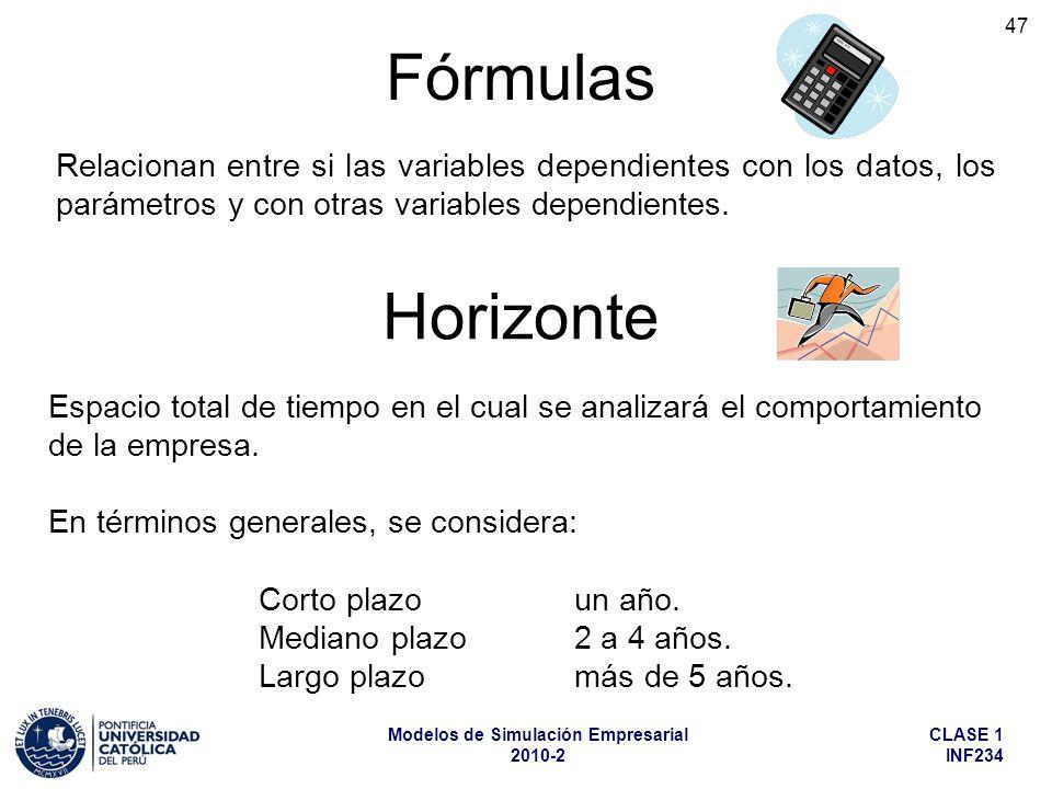 Fórmulas Relacionan entre si las variables dependientes con los datos, los parámetros y con otras variables dependientes.