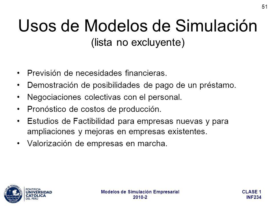 Usos de Modelos de Simulación (lista no excluyente)
