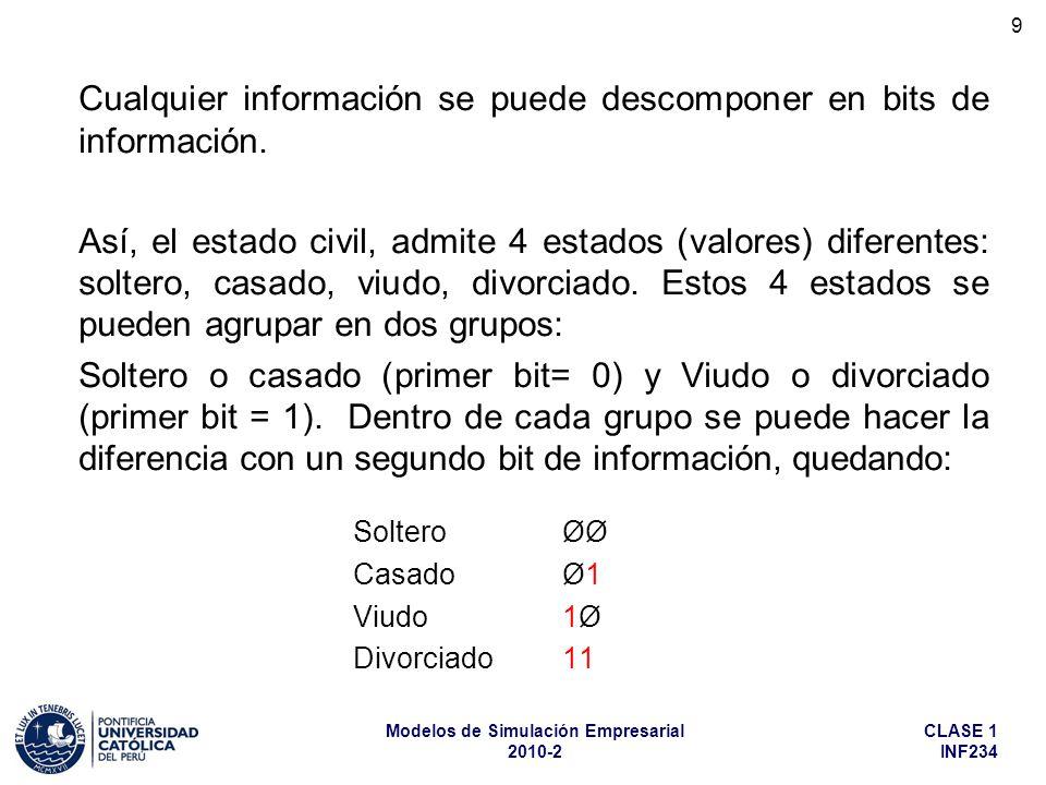 Cualquier información se puede descomponer en bits de información.