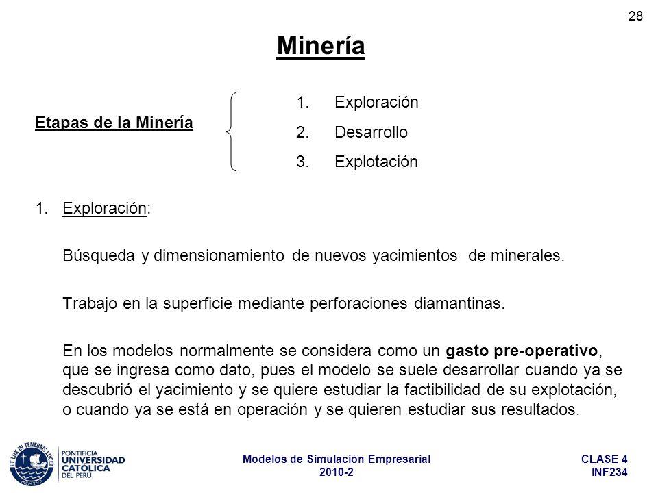 Minería Exploración Desarrollo Etapas de la Minería Explotación