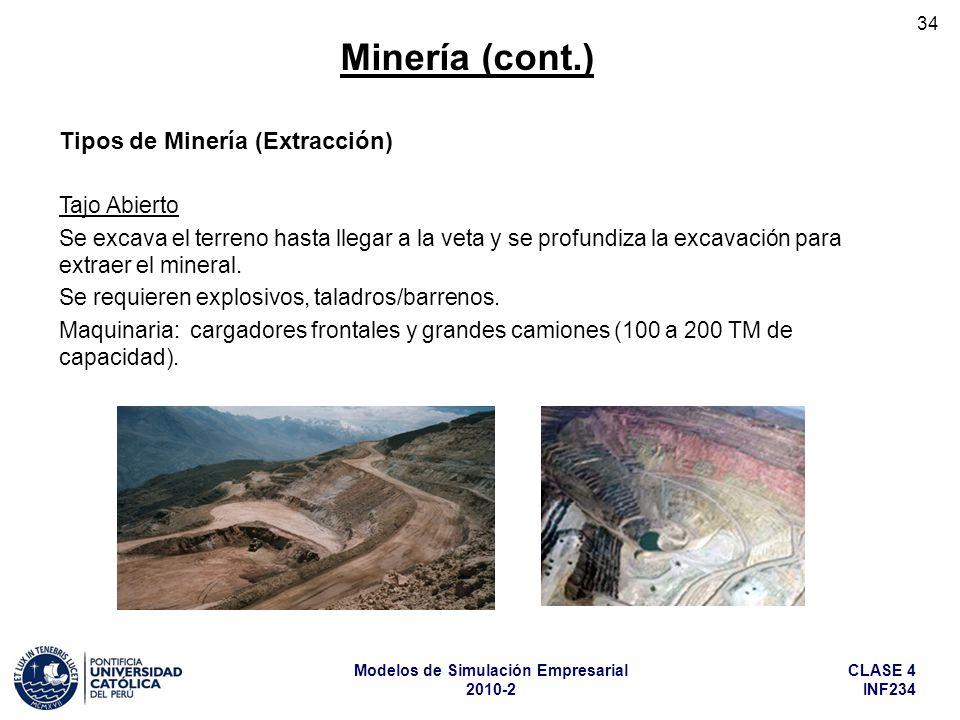 Minería (cont.) Tipos de Minería (Extracción) Tajo Abierto