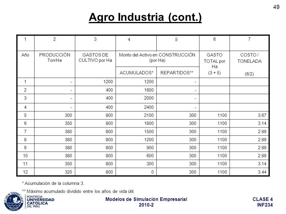 Agro Industria (cont.) 4 5 * Acumulación de la columna 3.
