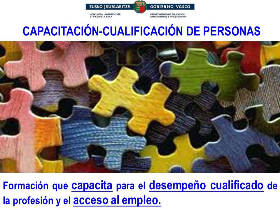 CAPACITACIÓN-CUALIFICACIÓN DE PERSONAS