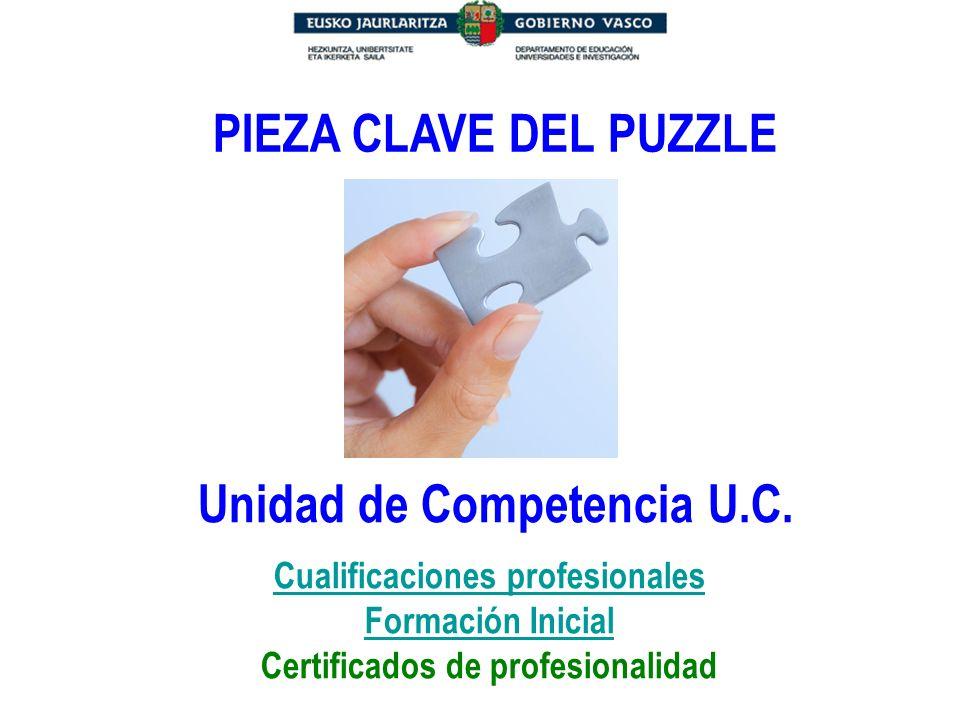 Unidad de Competencia U.C.