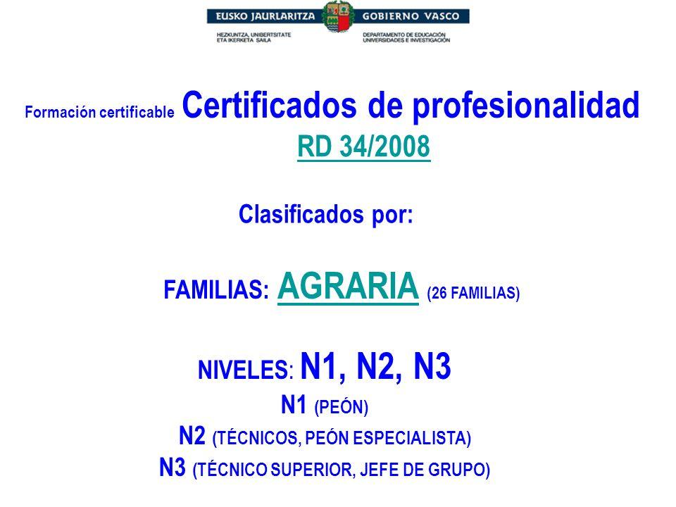 Formación certificable Certificados de profesionalidad