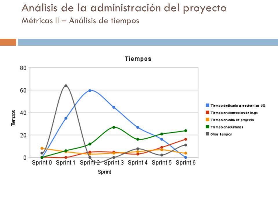 eHockey Análisis de la administración del proyecto Métricas II – Análisis de tiempos.