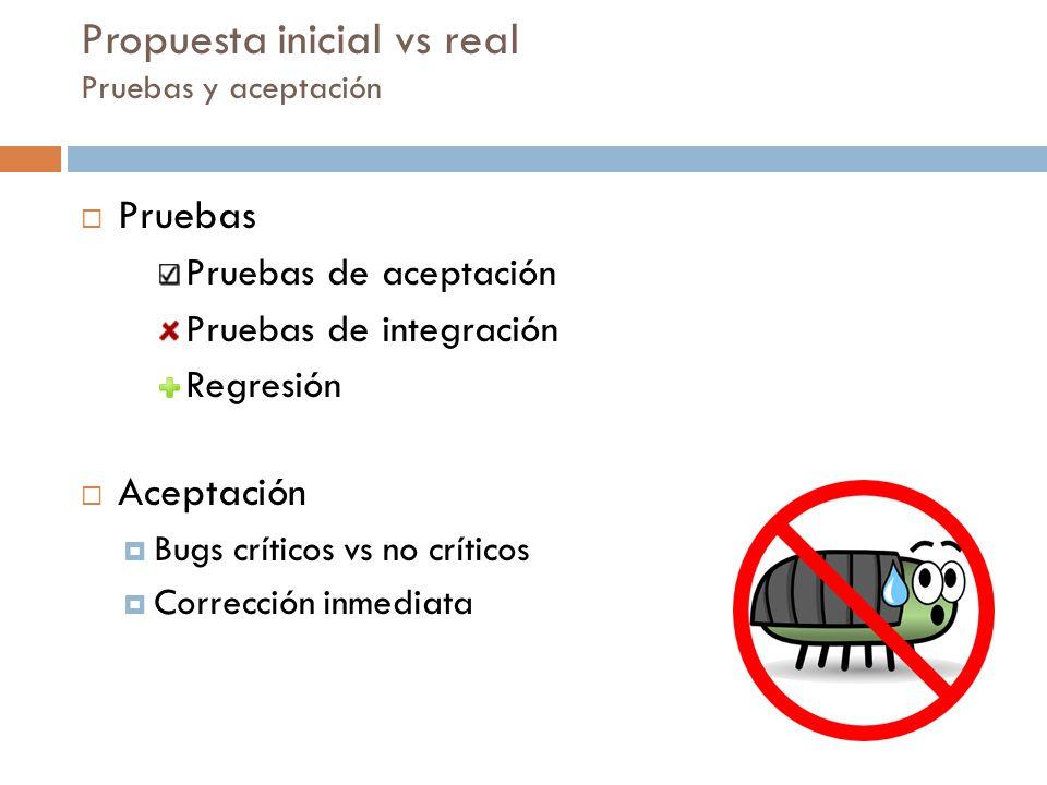 Propuesta inicial vs real Pruebas y aceptación