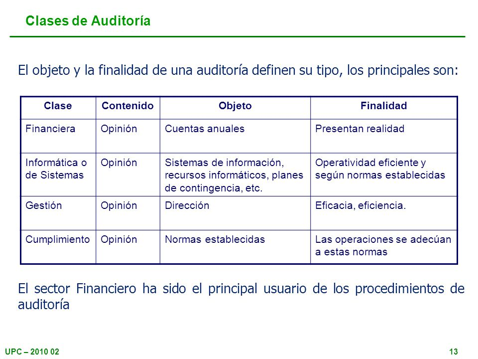 Clases de Auditoría El objeto y la finalidad de una auditoría definen su tipo, los principales son: