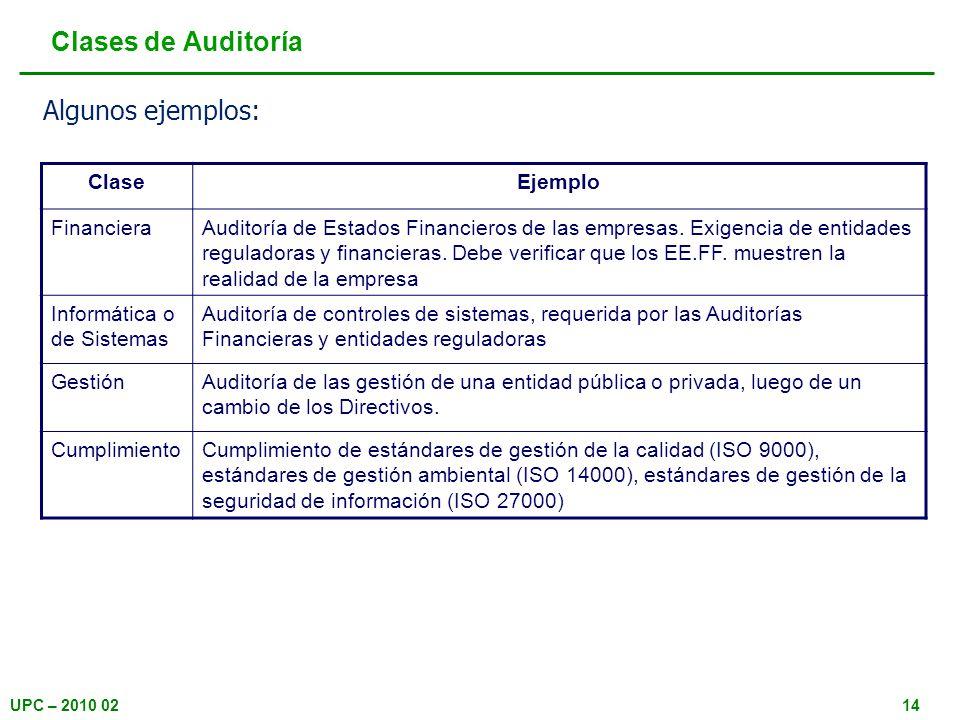 Clases de Auditoría Algunos ejemplos: Clase Ejemplo Financiera