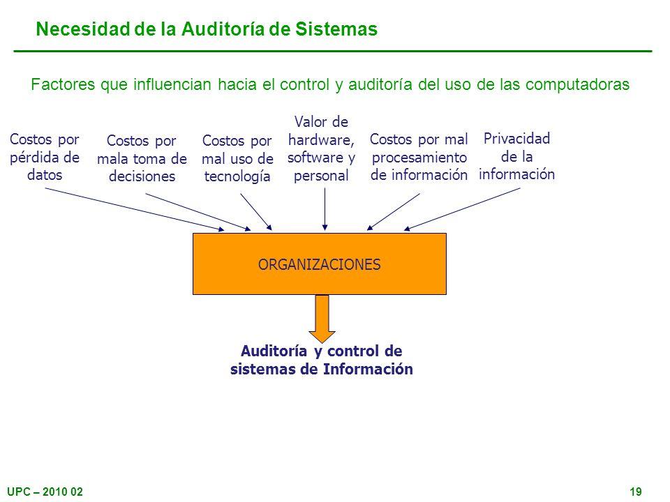 Necesidad de la Auditoría de Sistemas