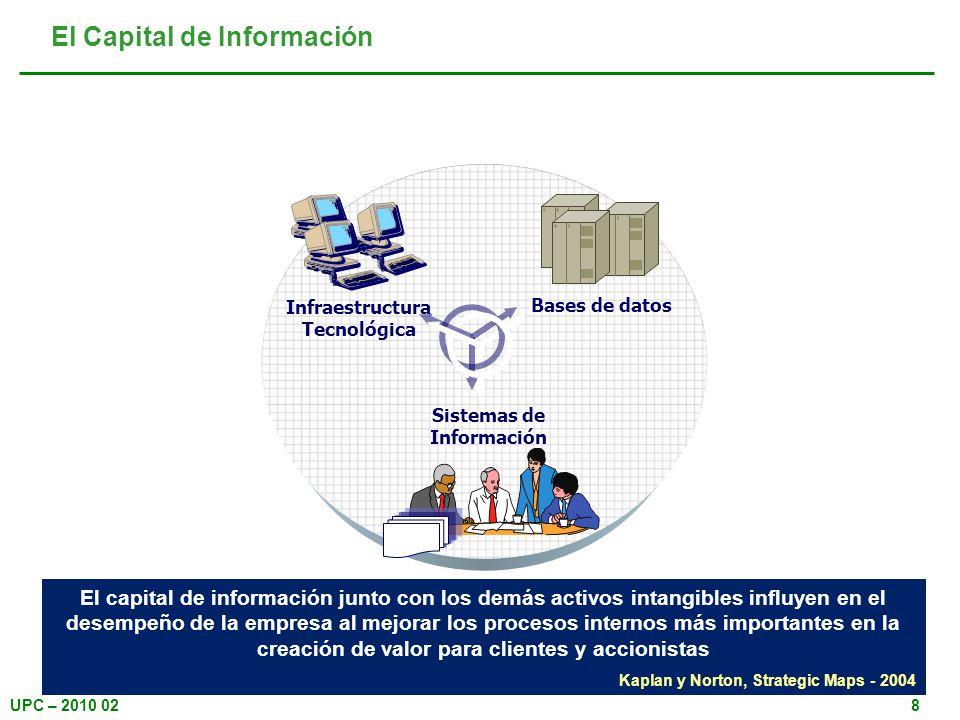 El Capital de Información