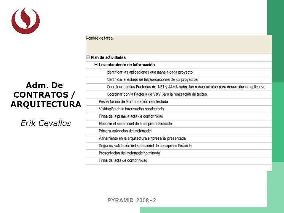 Adm. De CONTRATOS / ARQUITECTURA