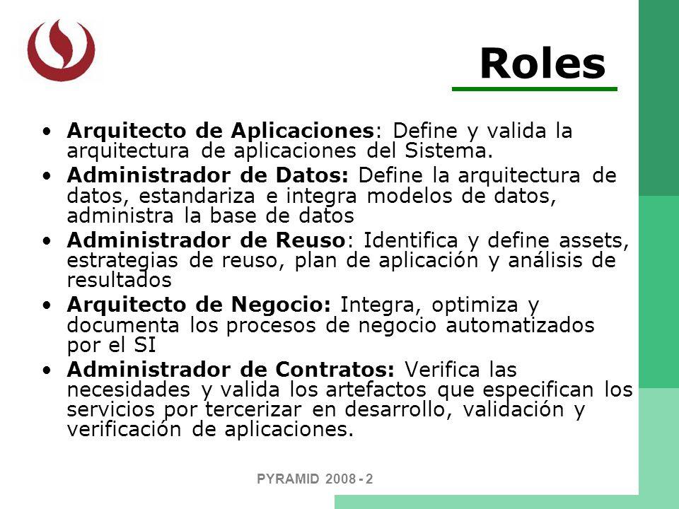 Roles Arquitecto de Aplicaciones: Define y valida la arquitectura de aplicaciones del Sistema.