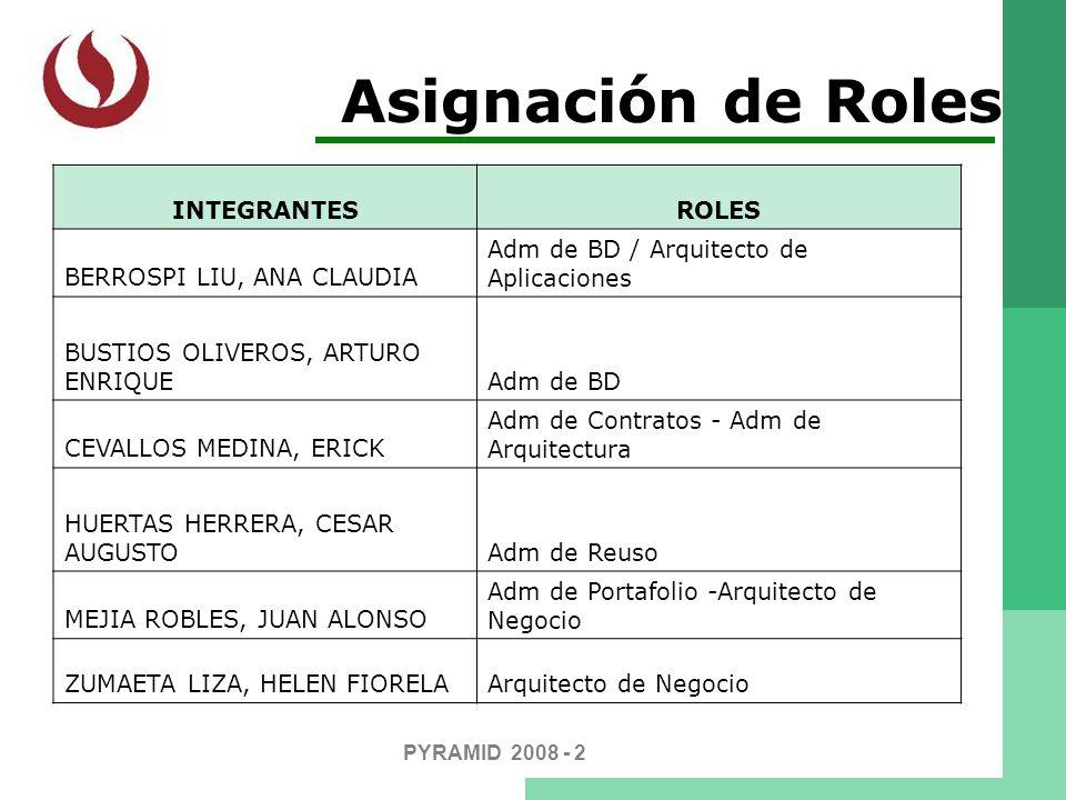 Asignación de Roles INTEGRANTES ROLES BERROSPI LIU, ANA CLAUDIA