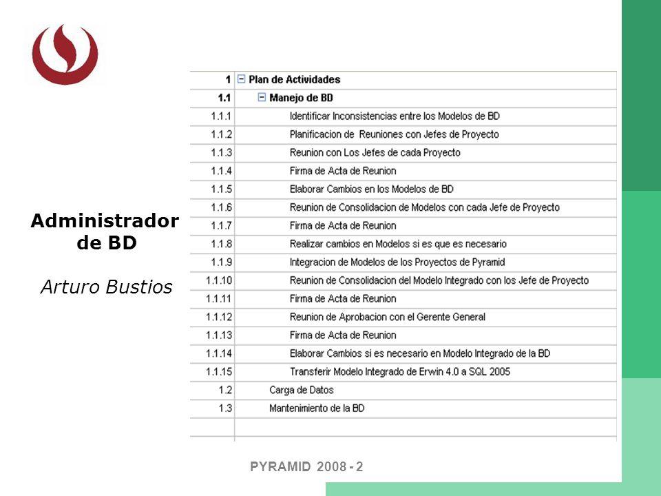 Administrador de BD Arturo Bustios PYRAMID 2008 - 2