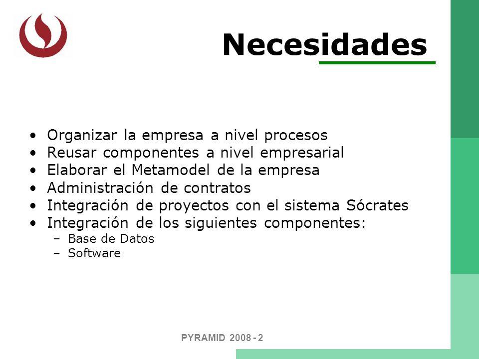 Necesidades Organizar la empresa a nivel procesos