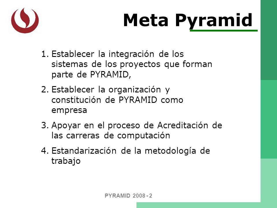 Meta Pyramid Establecer la integración de los sistemas de los proyectos que forman parte de PYRAMID,