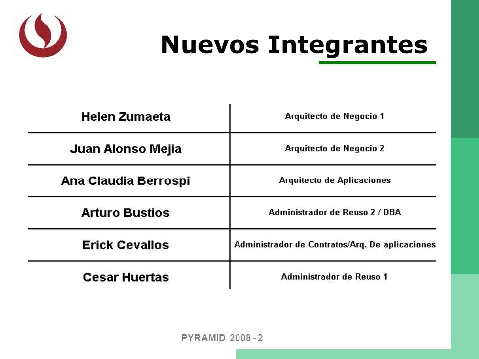 Nuevos Integrantes PYRAMID 2008 - 2
