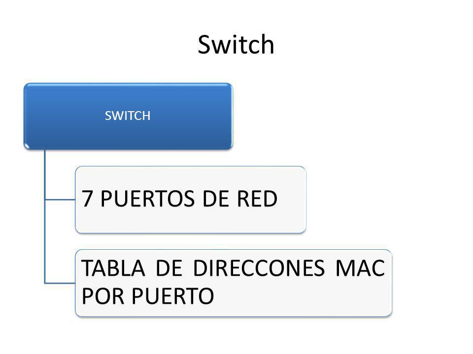 Switch SWITCH 7 PUERTOS DE RED TABLA DE DIRECCONES MAC POR PUERTO