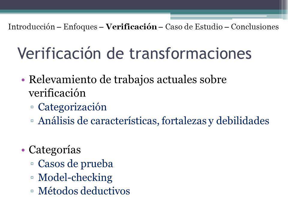 Verificación de transformaciones