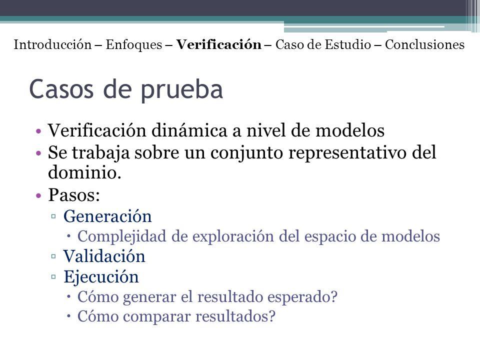 Casos de prueba Verificación dinámica a nivel de modelos