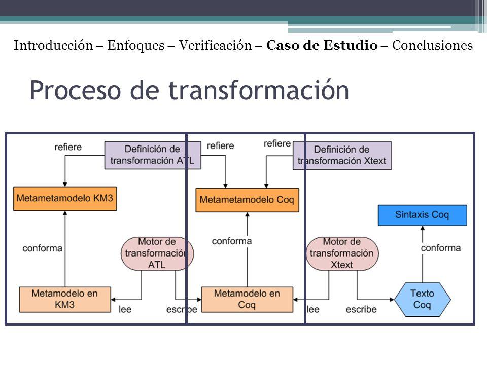 Proceso de transformación