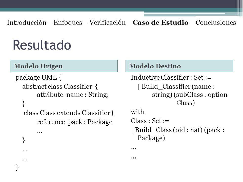 Introducción – Enfoques – Verificación – Caso de Estudio – Conclusiones