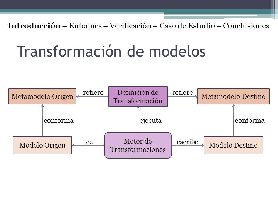 Transformación de modelos