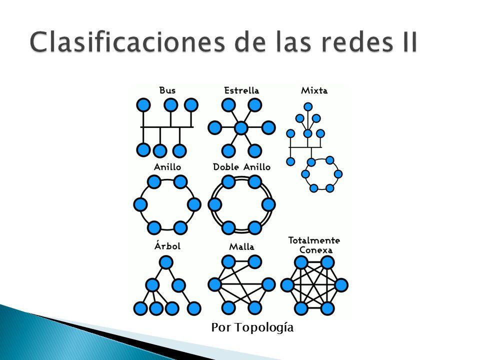 Clasificaciones de las redes II