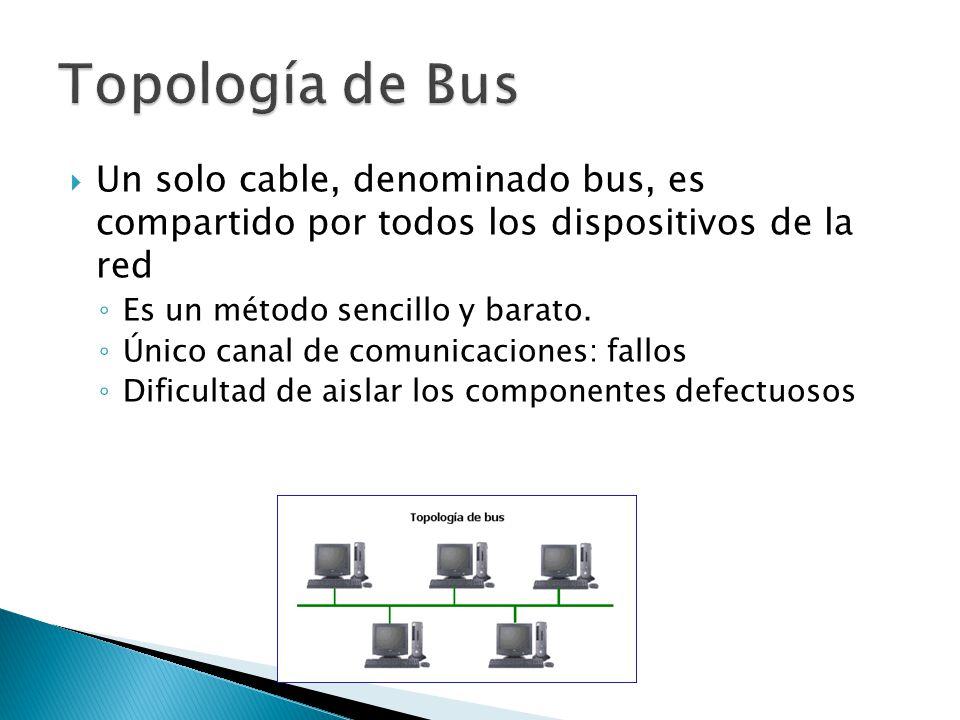 Topología de Bus Un solo cable, denominado bus, es compartido por todos los dispositivos de la red.