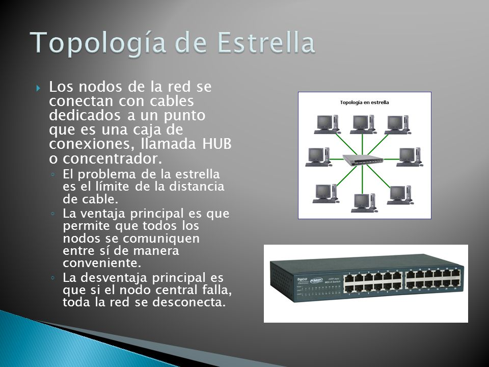 Topología de Estrella Los nodos de la red se conectan con cables dedicados a un punto que es una caja de conexiones, llamada HUB o concentrador.