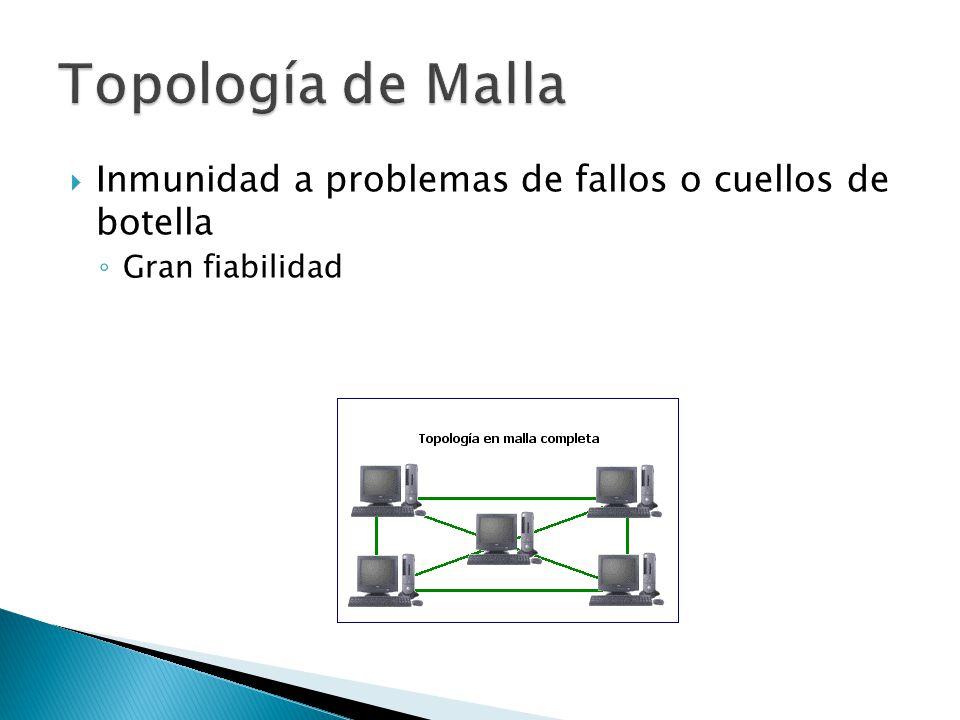 Topología de Malla Inmunidad a problemas de fallos o cuellos de botella Gran fiabilidad