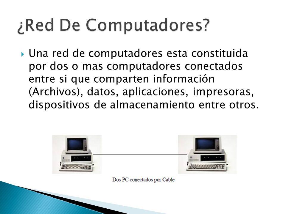 ¿Red De Computadores