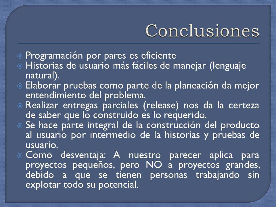 Conclusiones Programación por pares es eficiente