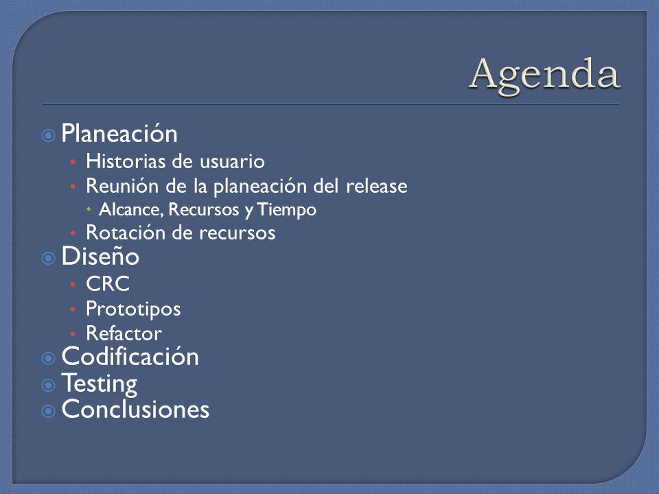 Agenda Planeación Diseño Codificación Testing Conclusiones