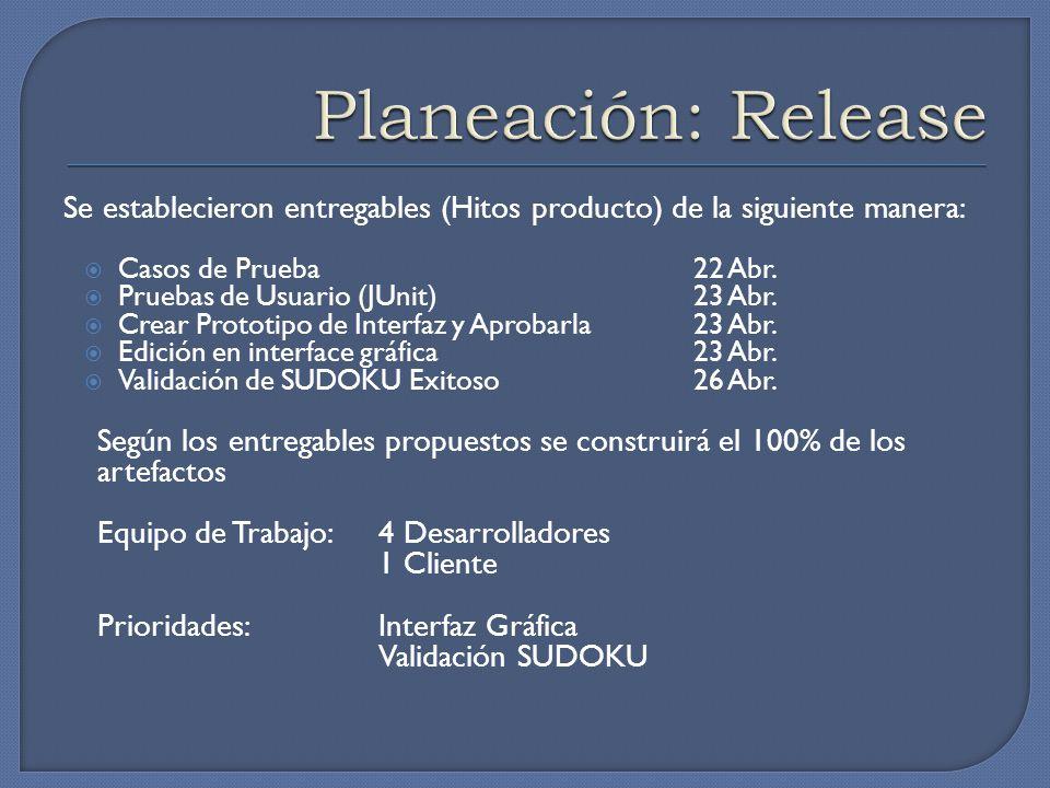 Planeación: Release Se establecieron entregables (Hitos producto) de la siguiente manera: Casos de Prueba 22 Abr.