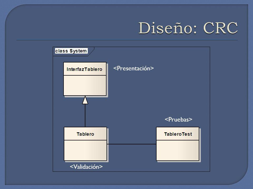 Diseño: CRC <Presentación> <Pruebas> <Validación>