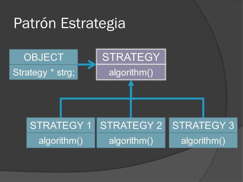 Patrón Estrategia STRATEGY OBJECT STRATEGY 1 STRATEGY 2 STRATEGY 3