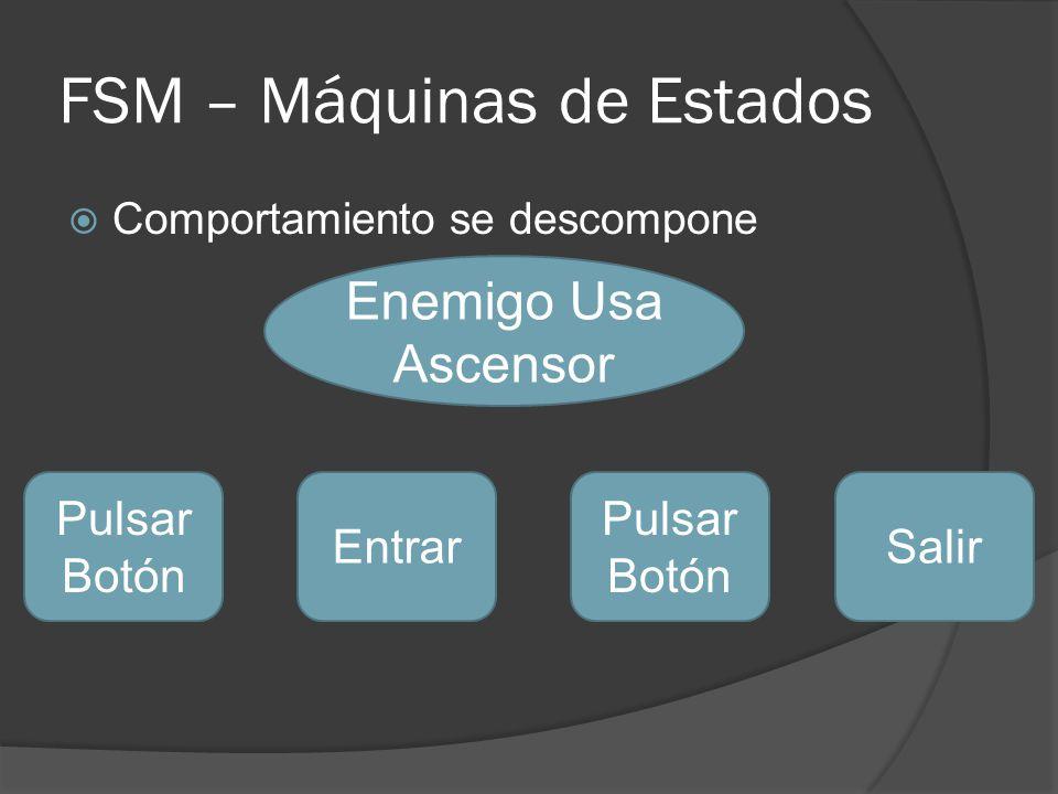 FSM – Máquinas de Estados