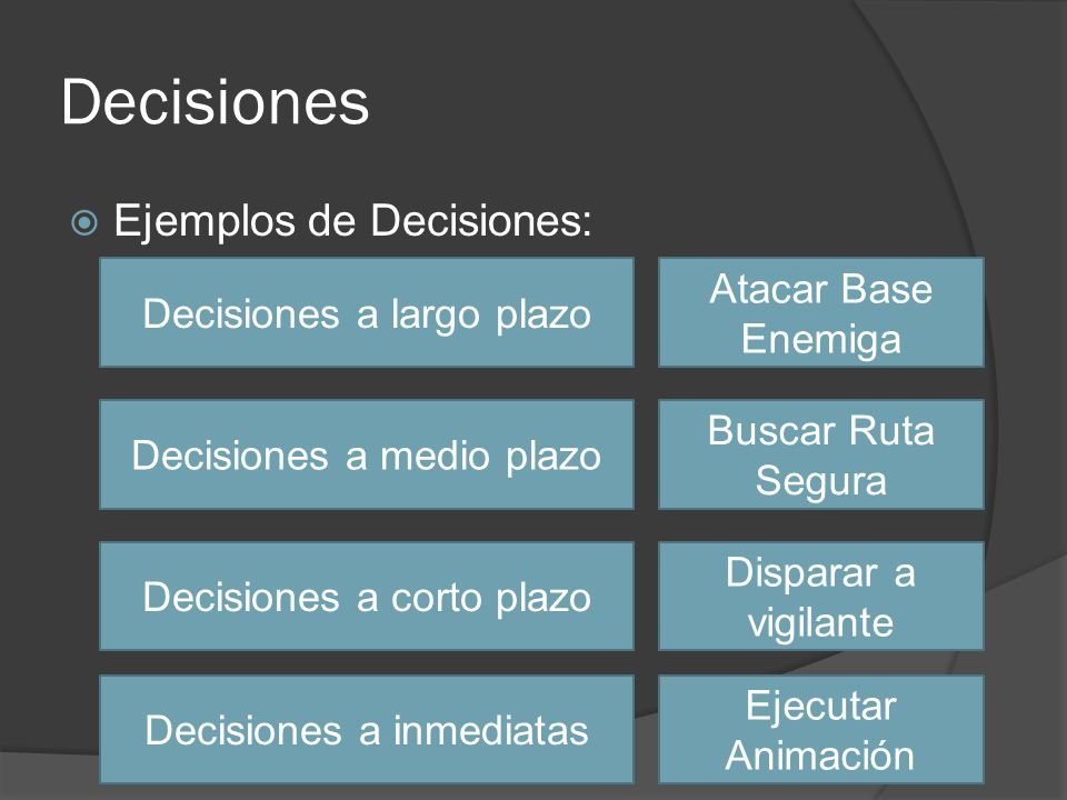 Decisiones Ejemplos de Decisiones: Atacar Base Enemiga