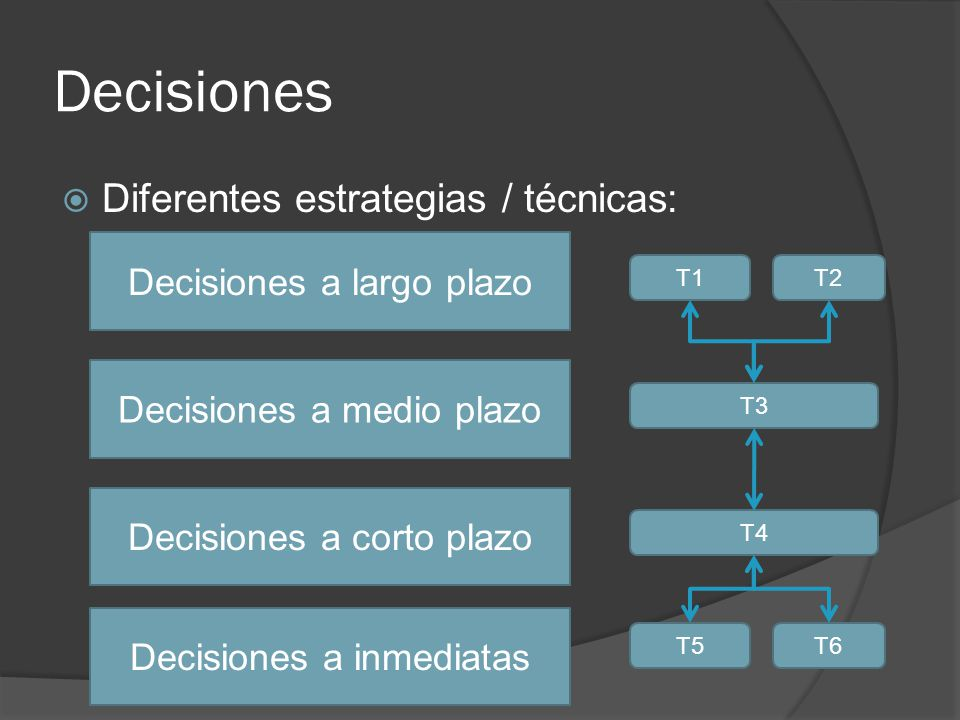 Decisiones Diferentes estrategias / técnicas: Decisiones a largo plazo