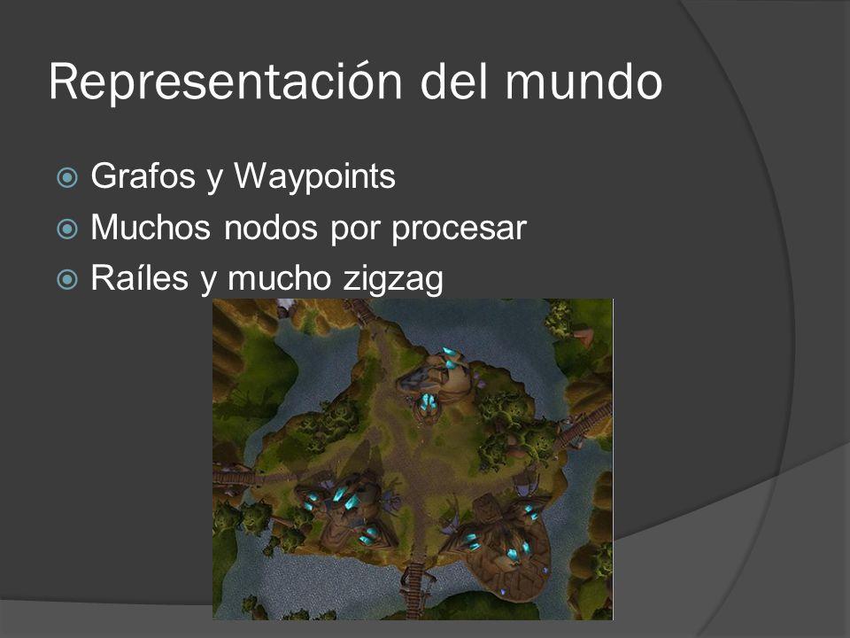 Representación del mundo