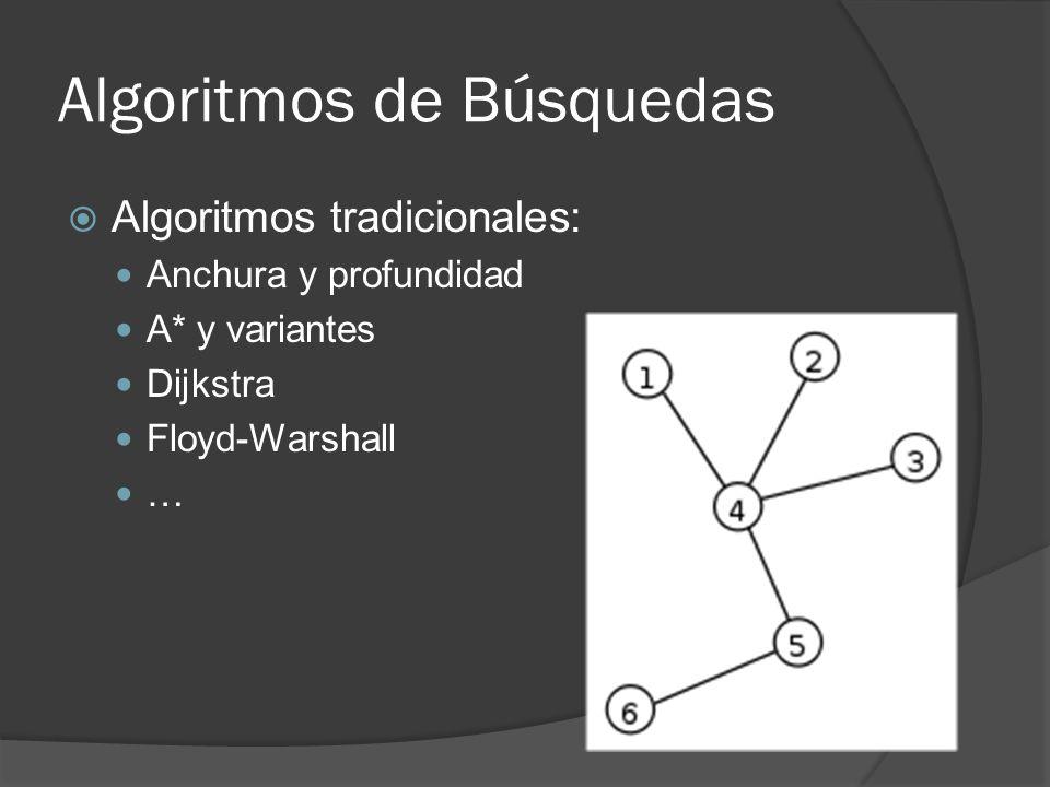 Algoritmos de Búsquedas