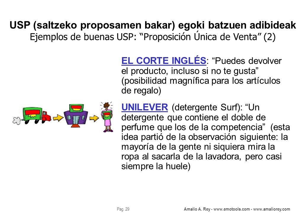USP (saltzeko proposamen bakar) egoki batzuen adibideak Ejemplos de buenas USP: Proposición Única de Venta (2)