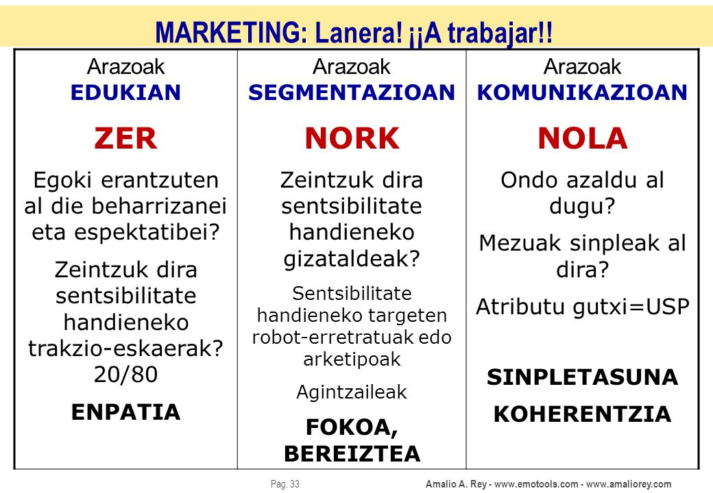 MARKETING: Lanera! ¡¡A trabajar!!