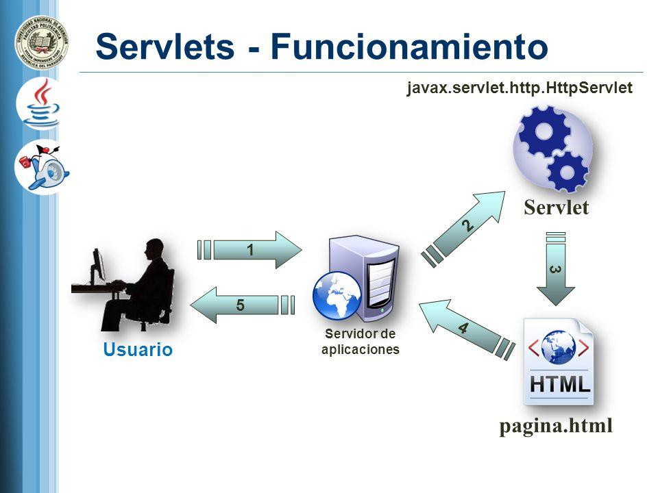 javax.servlet.http.HttpServlet