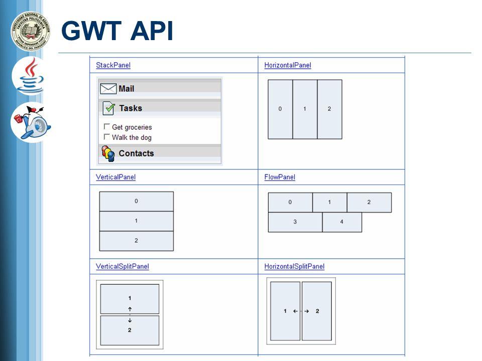 GWT API